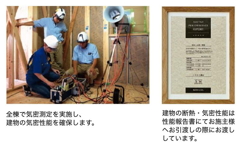 地震の確率と建築基準