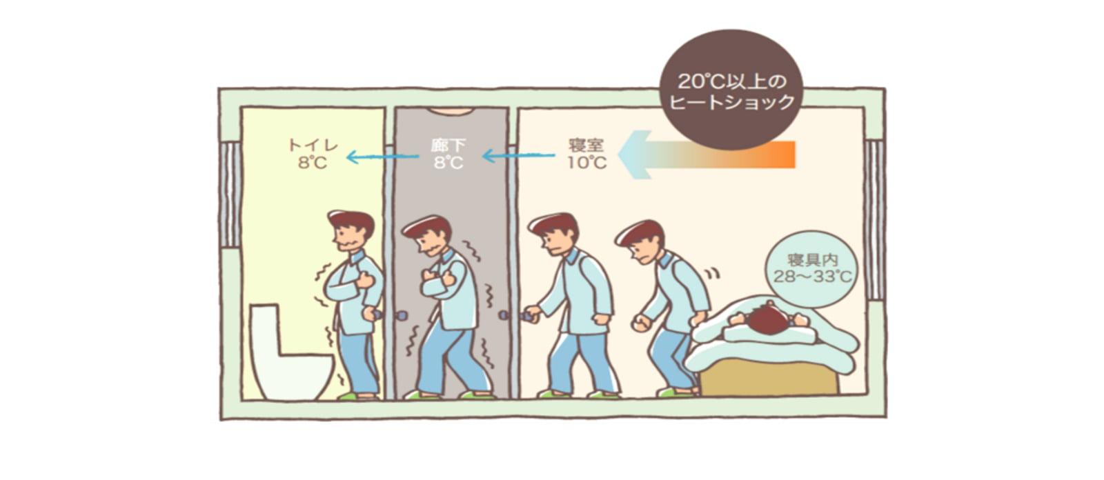 高気密高断熱の家に住んで実感した健康改善の効果